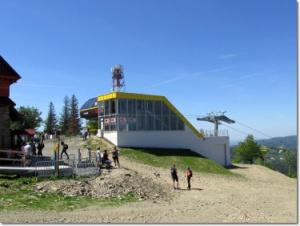 Stacja kolejki - Jaworzyna